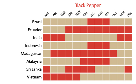 harvest-calendar-black-pepper
